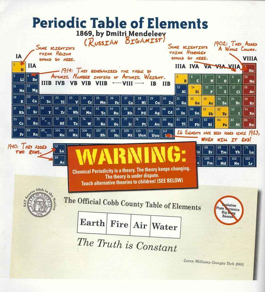 Periodic table element song gallery periodic table images periodic table of elements song in order choice image periodic periodic table element song gallery periodic gamestrikefo Images